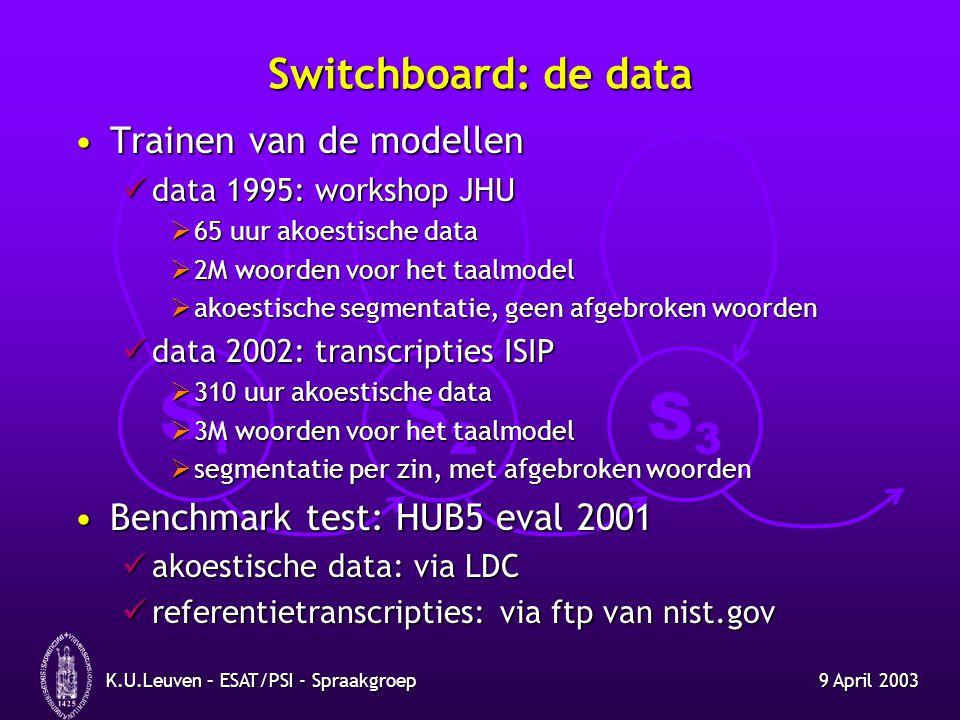 S1S1 S2S2 S3S3 9 April 2003K.U.Leuven – ESAT/PSI - Spraakgroep Switchboard: benchmark resultaten CUATTBBNIBMSRIJHUISIPESAT CMSXXXXXXXX LDAOXXXOOOX VTLNXXXXXXXO MLLRXXXXXXOO 310uXXXXXXXO/X cw-cdX???OXOX MMIEXXOXXOOO LM+XXXXXXXO/X RoverXXXXXXOO WER19.8%20.3%20.5%21.9%23.3%26.2%35.6%?