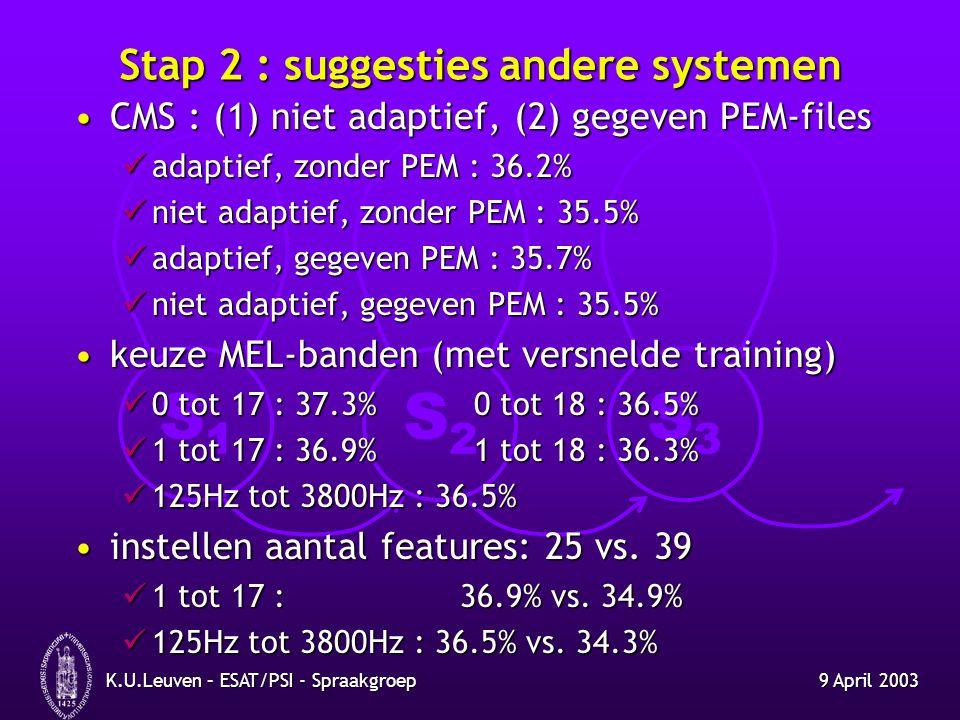 S1S1 S2S2 S3S3 9 April 2003K.U.Leuven – ESAT/PSI - Spraakgroep Stap 3 : ISIP transcripties akoestische modellen: 310 uur dataakoestische modellen: 310 uur data 65 uur data (JHU) : 34.3% 65 uur data (JHU) : 34.3% 310 uur data (ISIP) : 32.5% 310 uur data (ISIP) : 32.5% aantal parameters (gaussianen) gelijkgehouden aantal parameters (gaussianen) gelijkgehouden taalmodel (3-gram): 3M woorden ipv 2Mtaalmodel (3-gram): 3M woorden ipv 2M JHU akoestische modellen : 33.8% JHU akoestische modellen : 33.8% ISIP akoestische modellen : 32.1% ISIP akoestische modellen : 32.1%