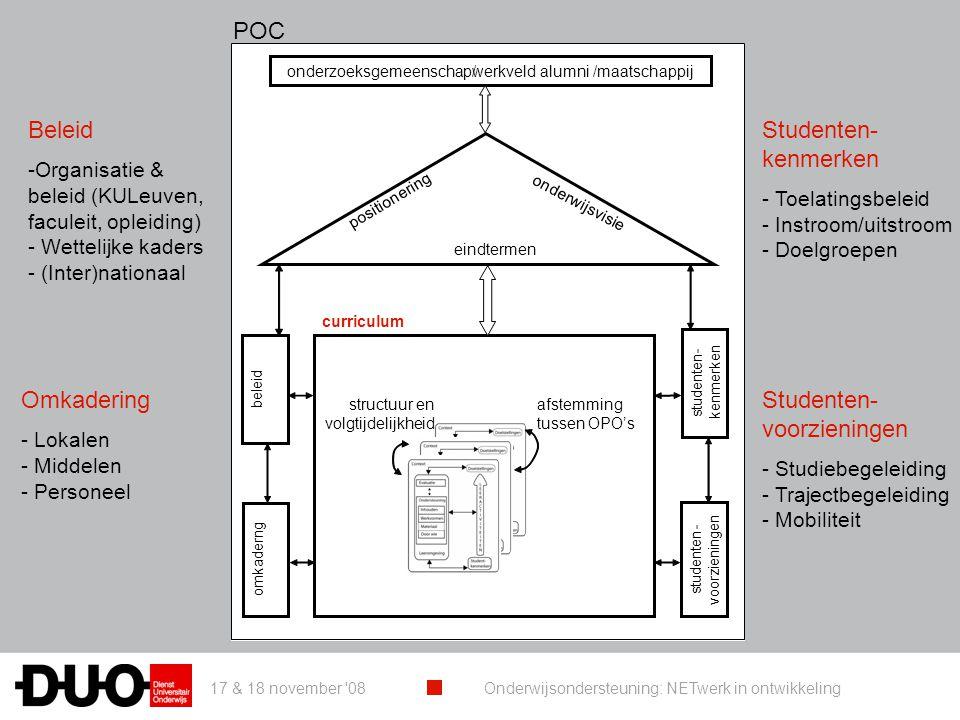 17 & 18 november '08 Onderwijsondersteuning: NETwerk in ontwikkeling studenten - kenmerken eindtermen onderwijsvisie positionering studenten - voorzie