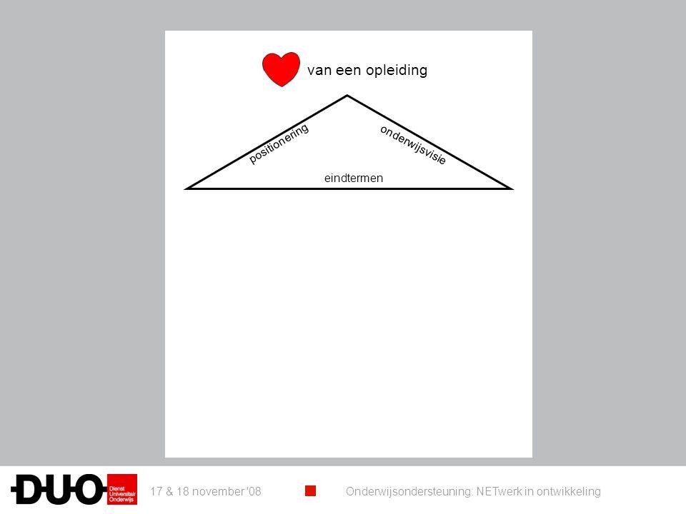 17 & 18 november '08 Onderwijsondersteuning: NETwerk in ontwikkeling eindtermen onderwijsvisie positionering van een opleiding