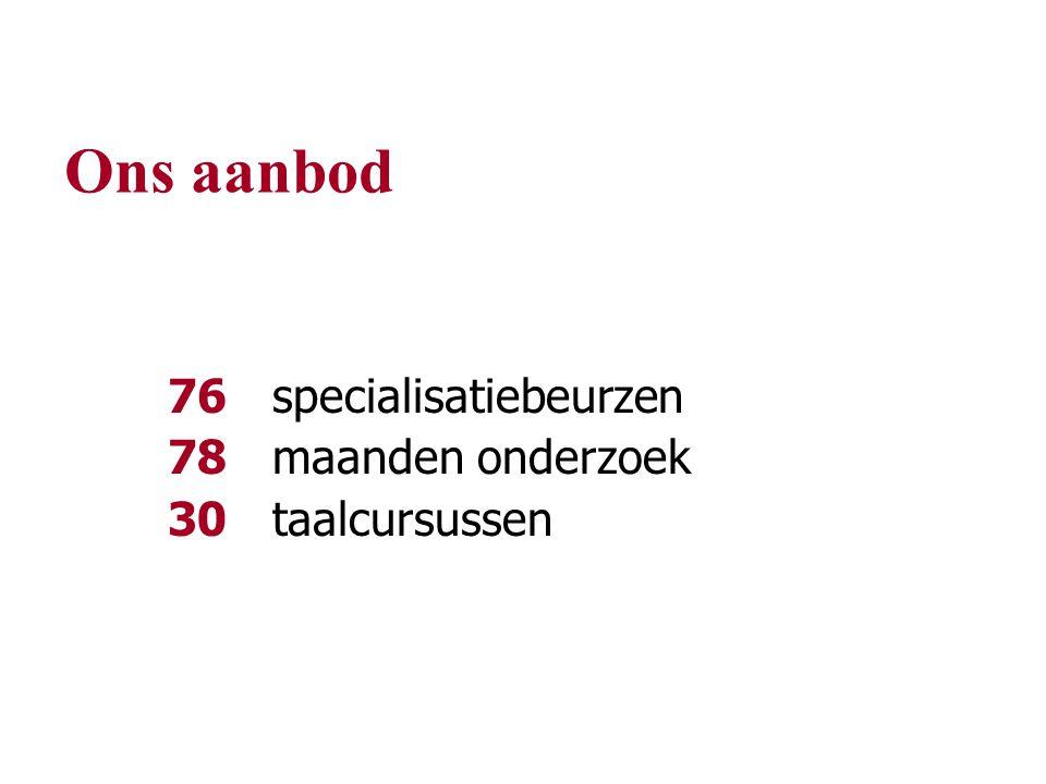 Ons aanbod 76 specialisatiebeurzen 78 maanden onderzoek 30 taalcursussen