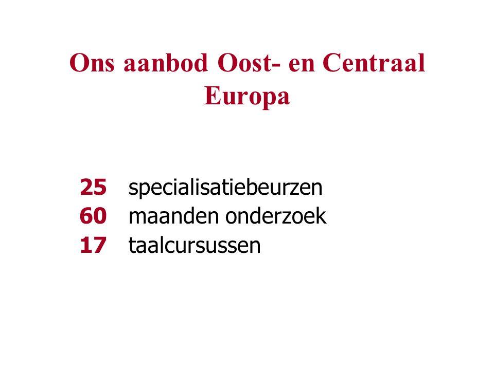 Ons aanbod Oost- en Centraal Europa 25 specialisatiebeurzen 60 maanden onderzoek 17 taalcursussen