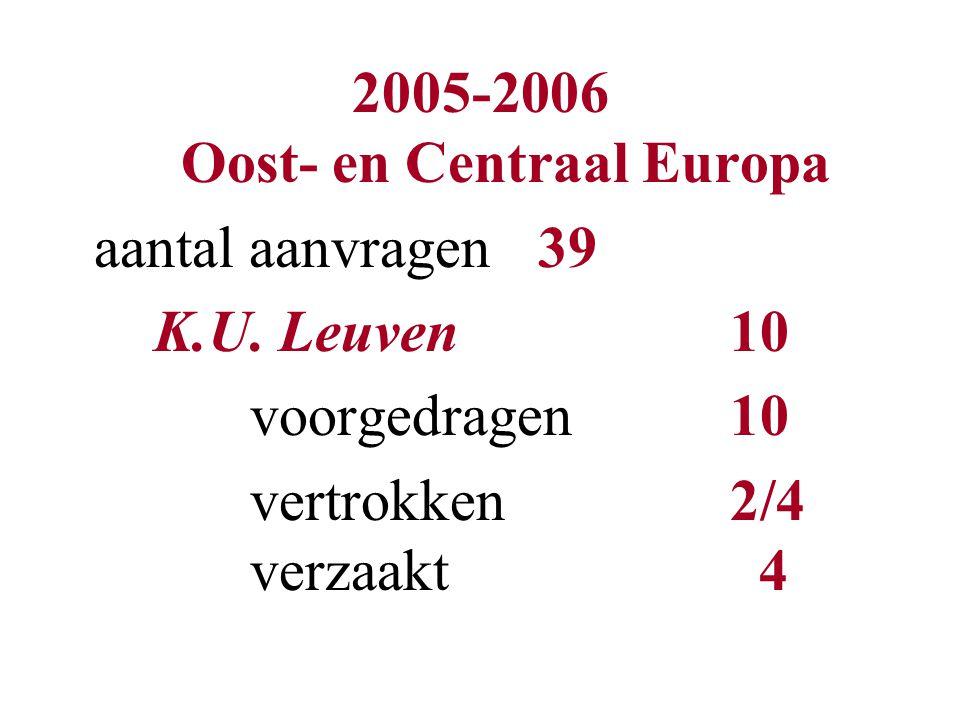 2005-2006 Oost- en Centraal Europa aantal aanvragen39 K.U.