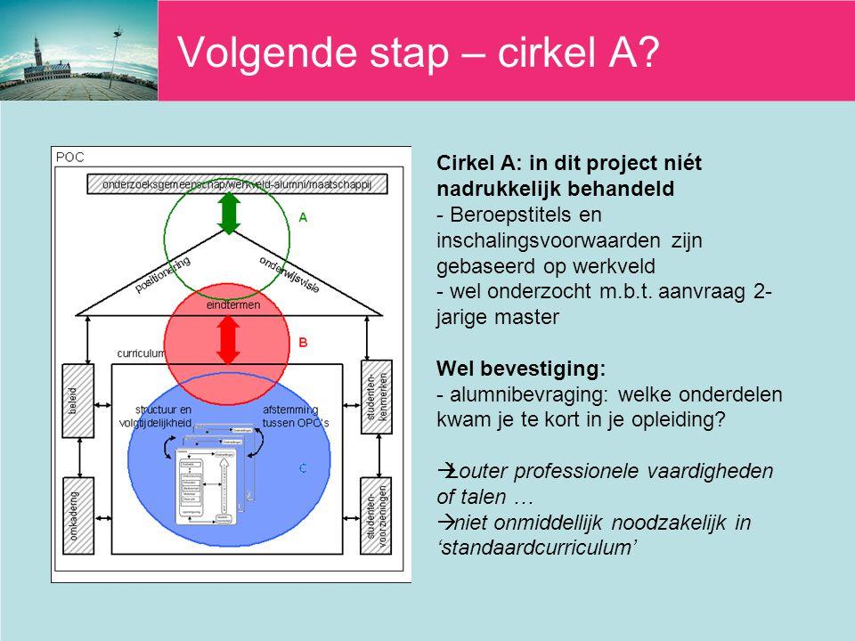 Volgende stap – cirkel A.