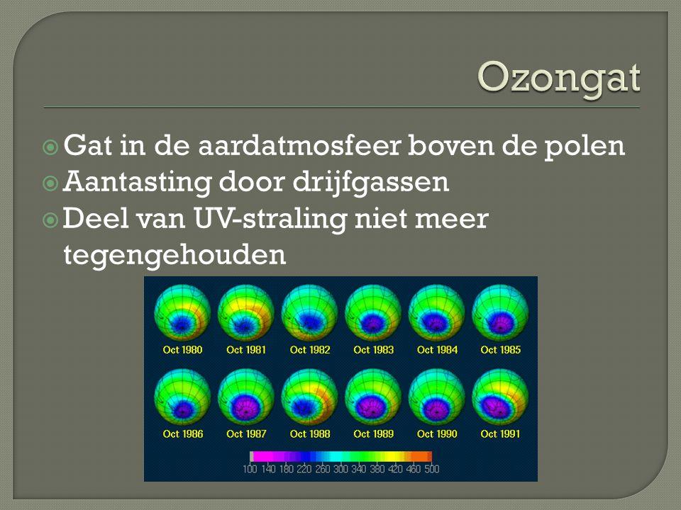  Gat in de aardatmosfeer boven de polen  Aantasting door drijfgassen  Deel van UV-straling niet meer tegengehouden