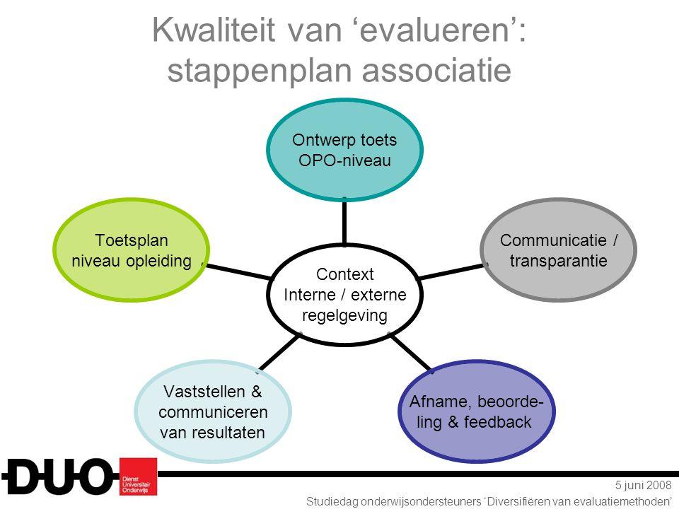 5 juni 2008 Studiedag onderwijsondersteuners 'Diversifiëren van evaluatiemethoden' Kwaliteit van 'evalueren': stappenplan associatie Context Interne /