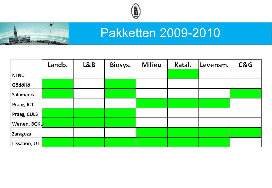 Pakketten 2009-2010