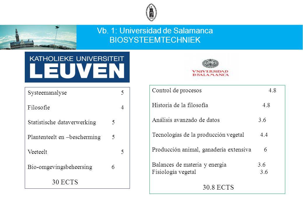Vb.2: Norwegian University of Science and Technology KATALYTISCHE TECHNOLOGIE Systeemanalyse 5 Filosofie 4 Eenheidsbew.biol.ind.