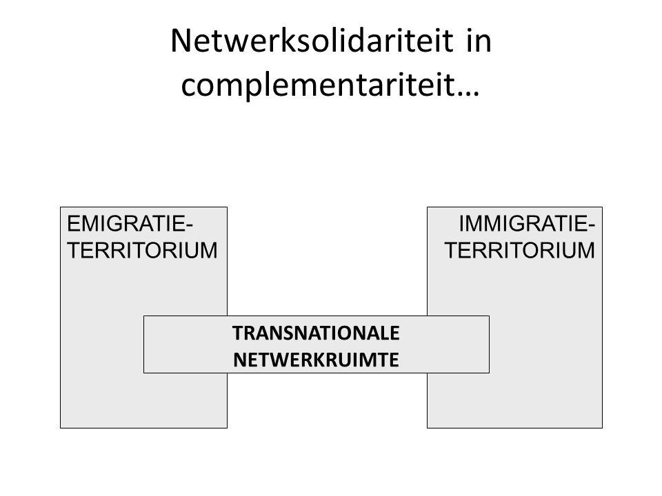 Netwerksolidariteit in complementariteit… EMIGRATIE- TERRITORIUM IMMIGRATIE- TERRITORIUM TRANSNATIONALE NETWERKRUIMTE