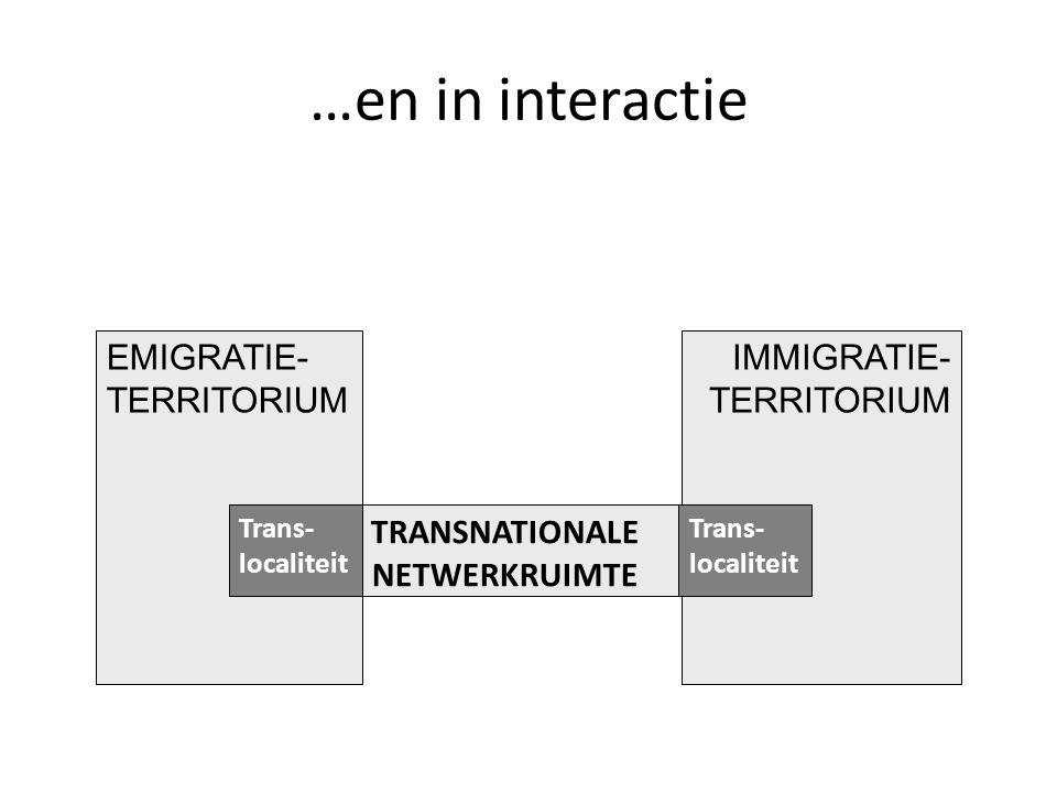 …en in interactie EMIGRATIE- TERRITORIUM IMMIGRATIE- TERRITORIUM TRANSNATIONALE NETWERKRUIMTE Trans- localiteit