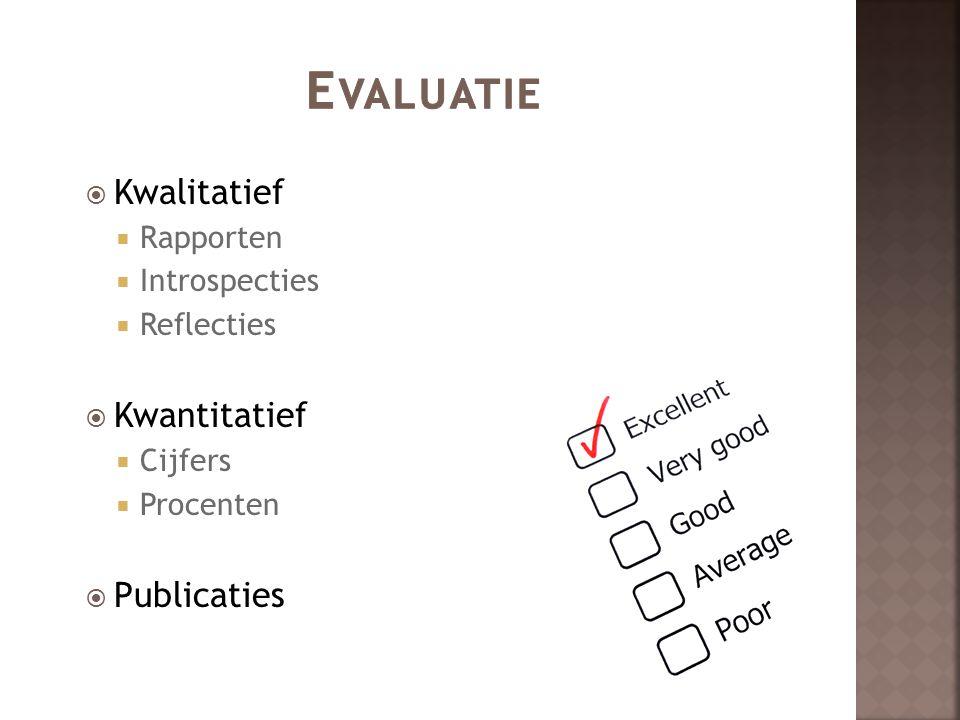  Kwalitatief  Rapporten  Introspecties  Reflecties  Kwantitatief  Cijfers  Procenten  Publicaties
