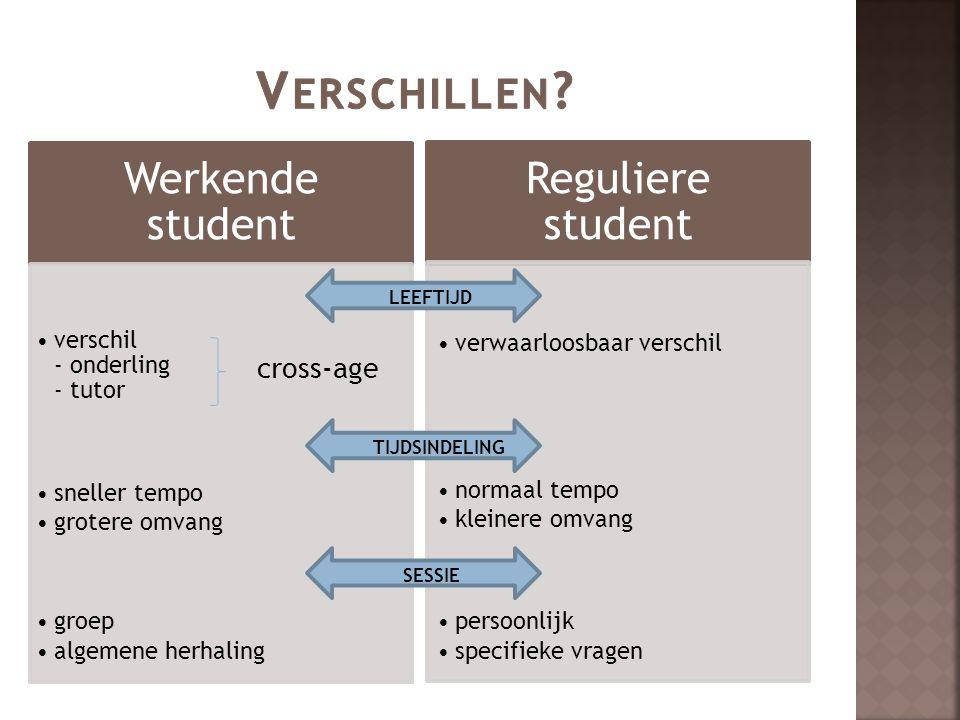 Werkende student verschil - onderling - tutor sneller tempo grotere omvang groep algemene herhaling Reguliere student verwaarloosbaar verschil normaal
