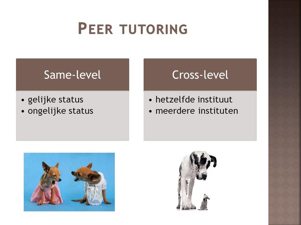 Same-level gelijke status ongelijke status Cross-level hetzelfde instituut meerdere instituten