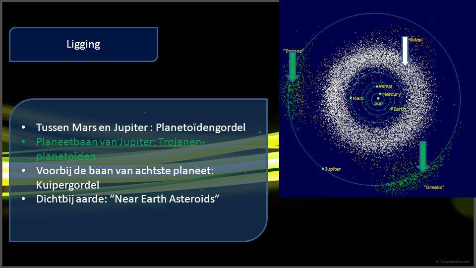 Ligging Tussen Mars en Jupiter : Planetoïdengordel Planeetbaan van Jupiter: Trojanen- planetoïden Voorbij de baan van achtste planeet: Kuipergordel Di