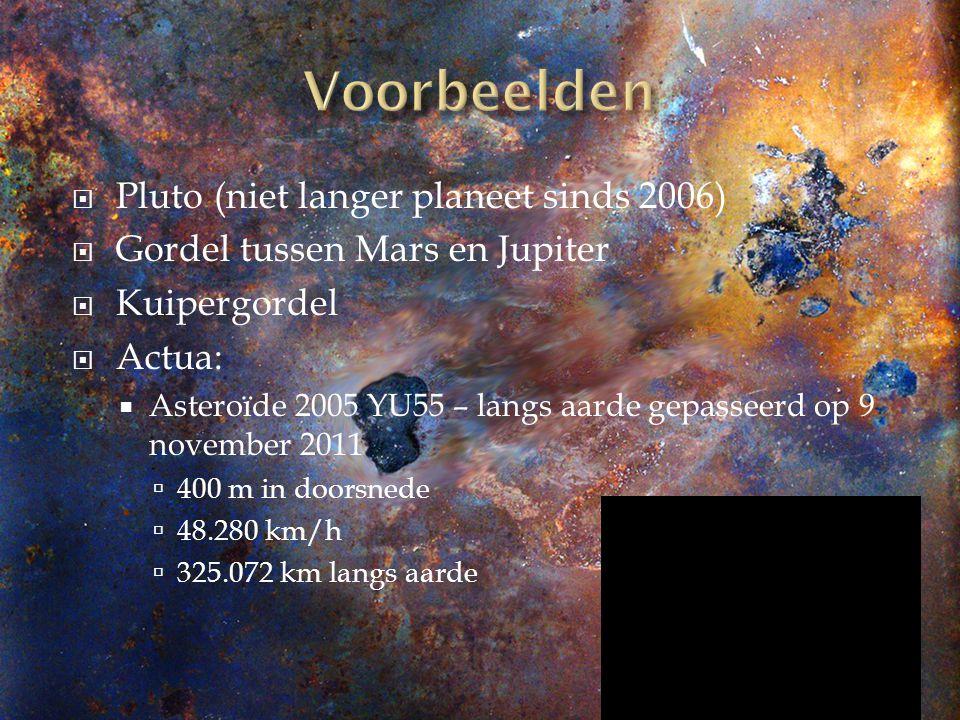  Pluto (niet langer planeet sinds 2006)  Gordel tussen Mars en Jupiter  Kuipergordel  Actua:  Asteroïde 2005 YU55 – langs aarde gepasseerd op 9 n