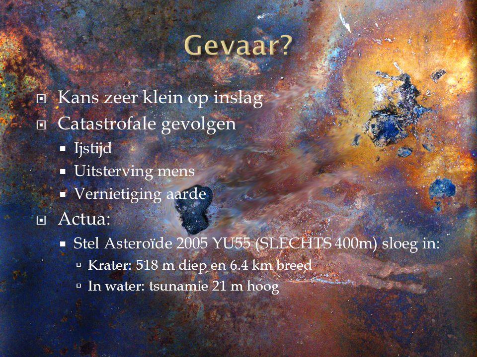  Kans zeer klein op inslag  Catastrofale gevolgen  Ijstijd  Uitsterving mens  Vernietiging aarde  Actua:  Stel Asteroïde 2005 YU55 (SLECHTS 400
