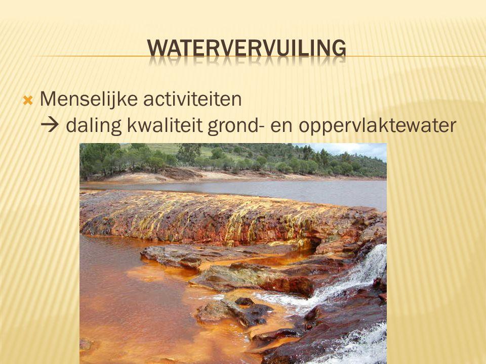  Menselijke activiteiten  daling kwaliteit grond- en oppervlaktewater