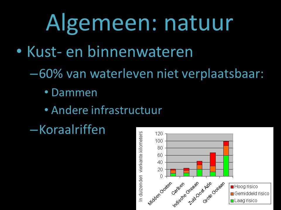 Algemeen: natuur Kust- en binnenwateren – 60% van waterleven niet verplaatsbaar: Dammen Andere infrastructuur – Koraalriffen