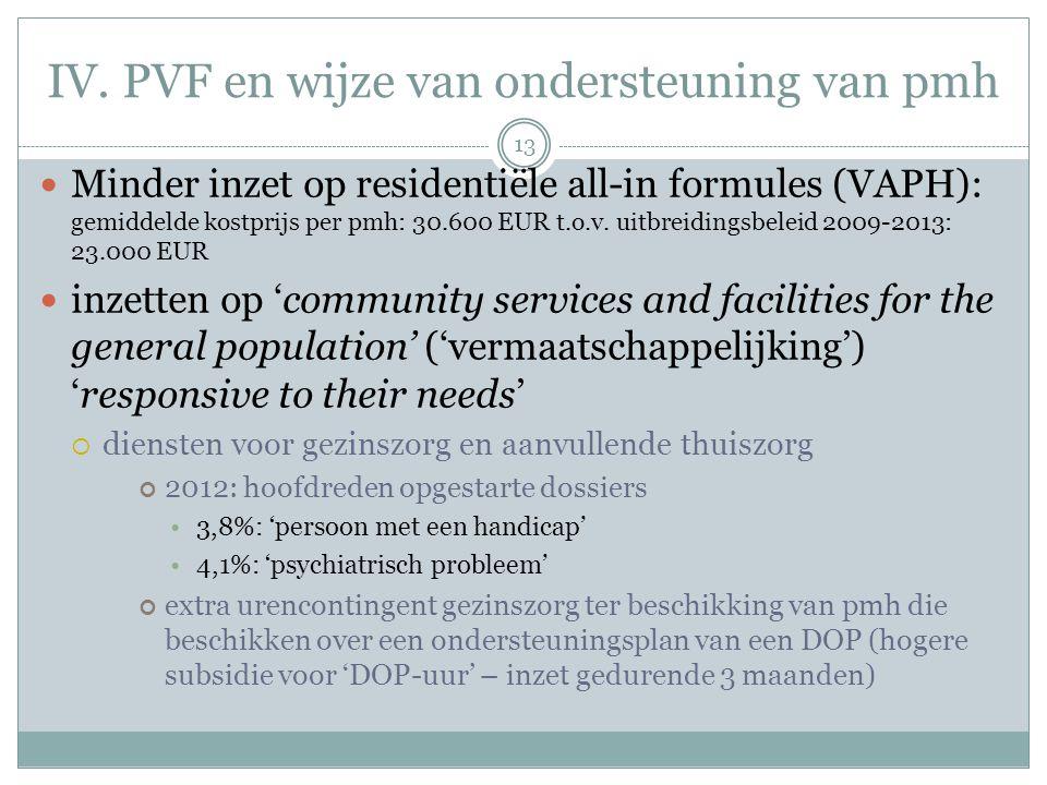 IV. PVF en wijze van ondersteuning van pmh Minder inzet op residentiële all-in formules (VAPH): gemiddelde kostprijs per pmh: 30.600 EUR t.o.v. uitbre