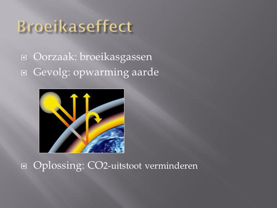  Oorzaak: broeikasgassen  Gevolg: opwarming aarde  Oplossing: CO 2-uitstoot verminderen