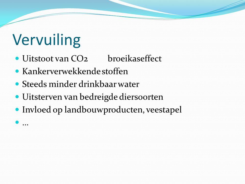Vervuiling Uitstoot van CO2 broeikaseffect Kankerverwekkende stoffen Steeds minder drinkbaar water Uitsterven van bedreigde diersoorten Invloed op lan