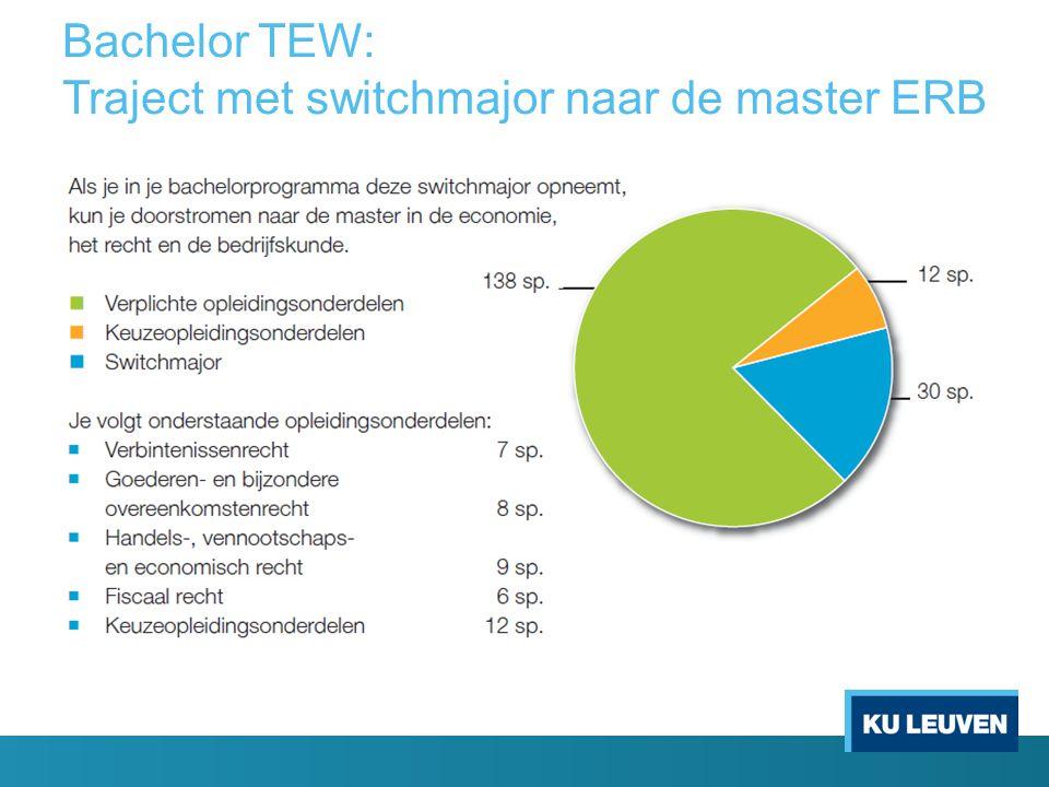 Bachelor TEW: Traject met switchmajor naar de master ERB