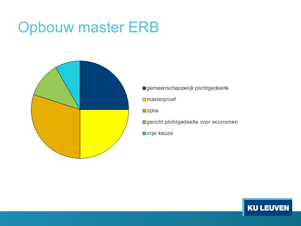 Opbouw master ERB