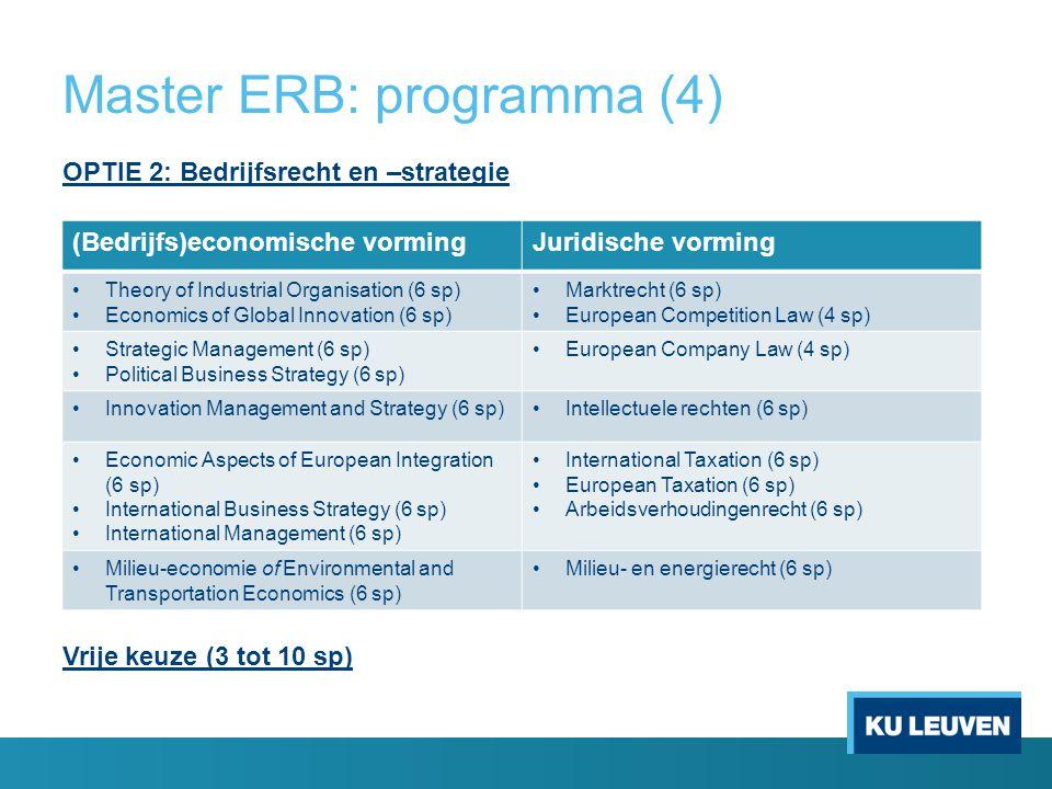 Master ERB: programma (4) OPTIE 2: Bedrijfsrecht en –strategie Vrije keuze (3 tot 10 sp) (Bedrijfs)economische vormingJuridische vorming Theory of Ind