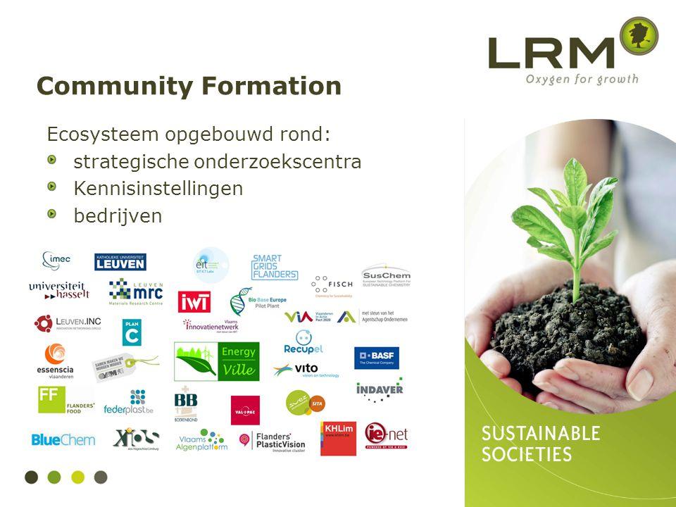 Community Formation Ecosysteem opgebouwd rond: strategische onderzoekscentra Kennisinstellingen bedrijven