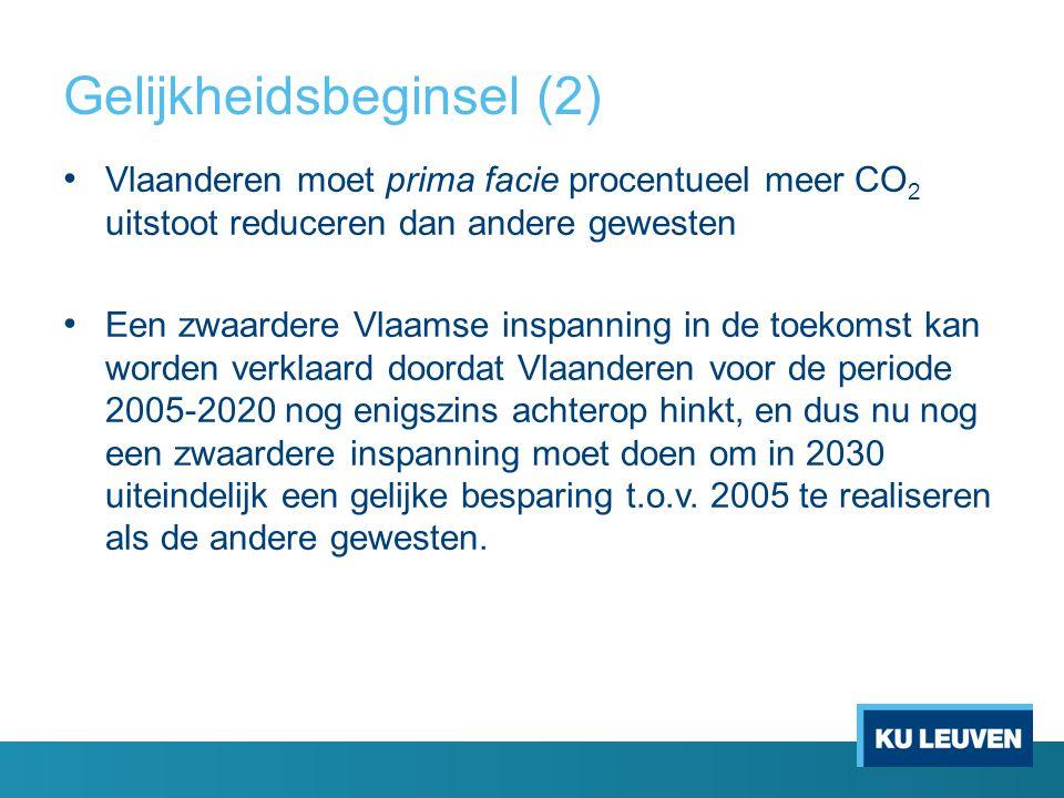 Gelijkheidsbeginsel (2) Vlaanderen moet prima facie procentueel meer CO 2 uitstoot reduceren dan andere gewesten Een zwaardere Vlaamse inspanning in de toekomst kan worden verklaard doordat Vlaanderen voor de periode 2005-2020 nog enigszins achterop hinkt, en dus nu nog een zwaardere inspanning moet doen om in 2030 uiteindelijk een gelijke besparing t.o.v.