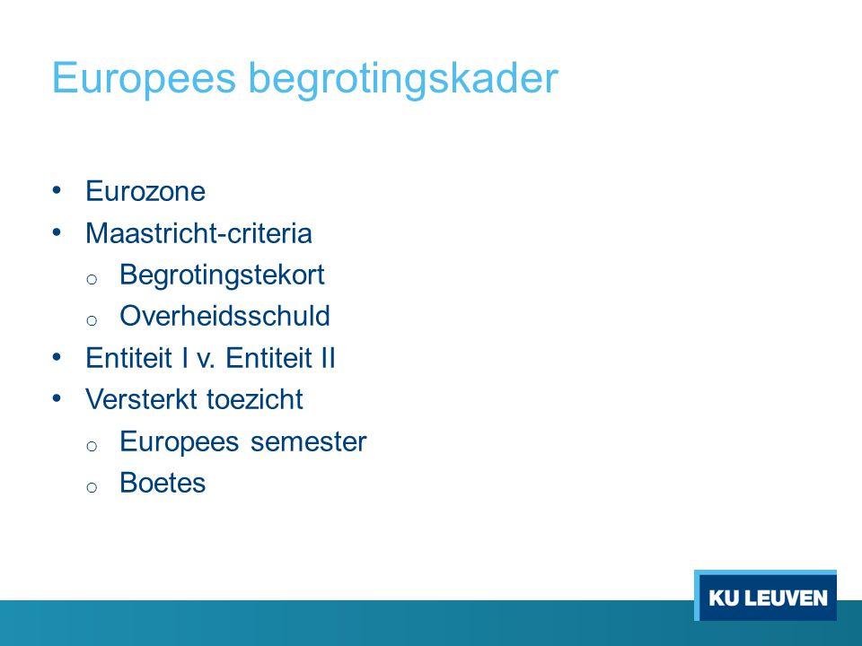Europees begrotingskader Eurozone Maastricht-criteria o Begrotingstekort o Overheidsschuld Entiteit I v. Entiteit II Versterkt toezicht o Europees sem