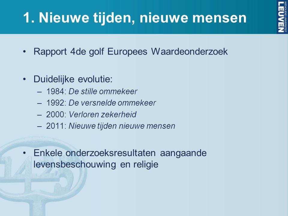 1. Nieuwe tijden, nieuwe mensen Rapport 4de golf Europees Waardeonderzoek Duidelijke evolutie: –1984: De stille ommekeer –1992: De versnelde ommekeer