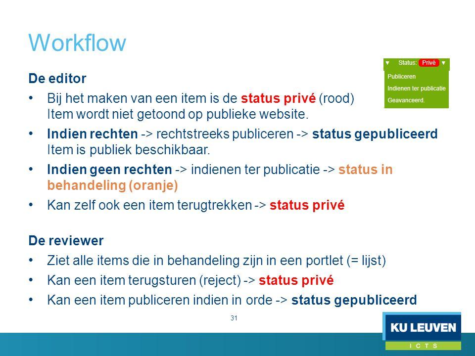 Workflow 31 De editor Bij het maken van een item is de status privé (rood) Item wordt niet getoond op publieke website. Indien rechten -> rechtstreeks