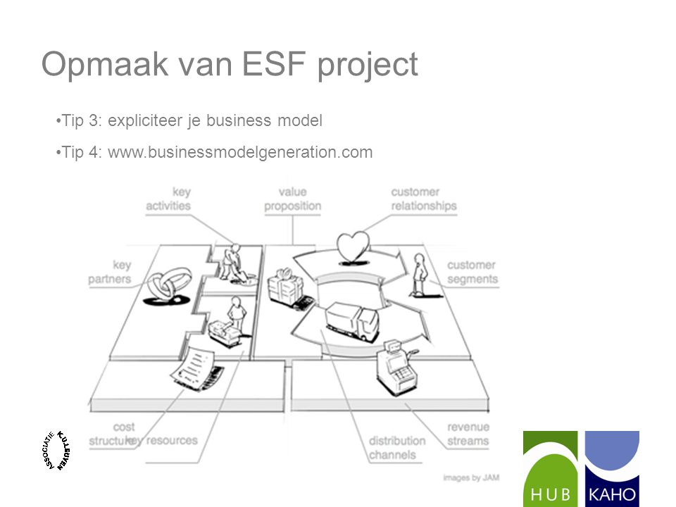 Opmaak van ESF project Tip 3: expliciteer je business model Tip 4: www.businessmodelgeneration.com