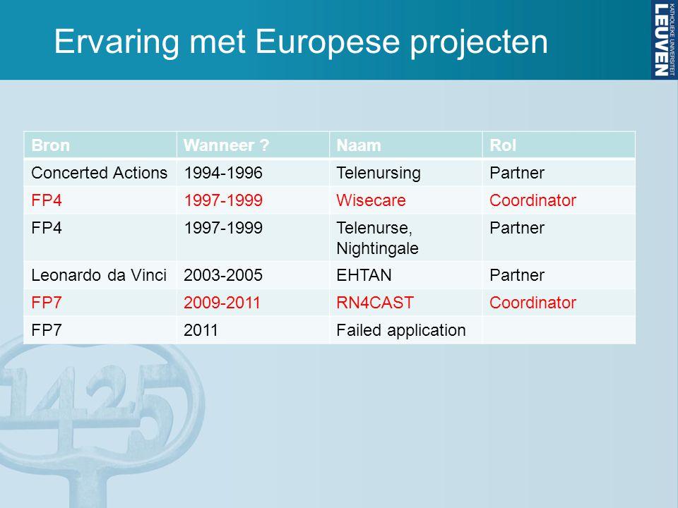 WWW.RN4CAST.EU RN4CAST - NURSE FORECASTING IN EUROPE PROJECT OVERVIEW Walter Sermeus, KU Leuven, Belgium On behalf of the RN4CAST CONSORTIUM