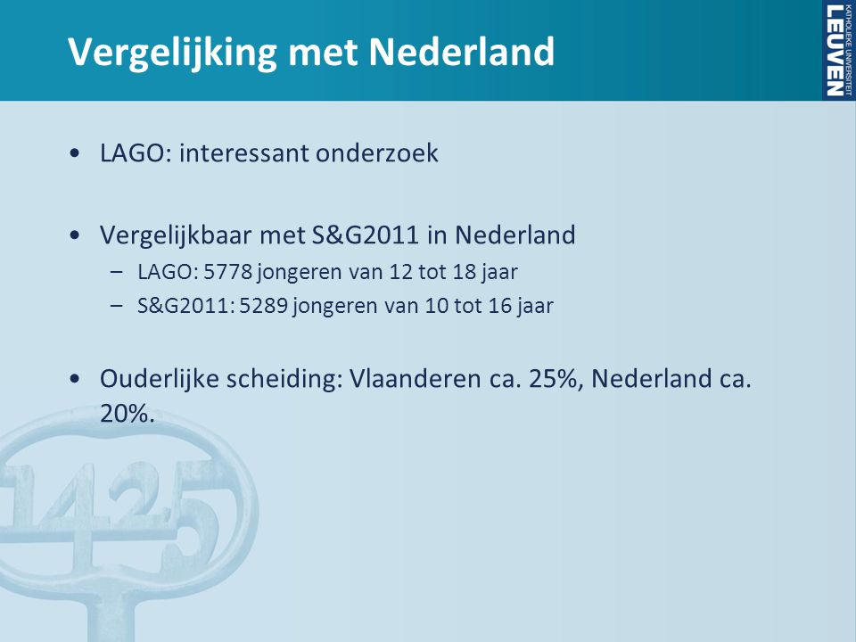 Vergelijking met Nederland LAGO: interessant onderzoek Vergelijkbaar met S&G2011 in Nederland –LAGO: 5778 jongeren van 12 tot 18 jaar –S&G2011: 5289 j