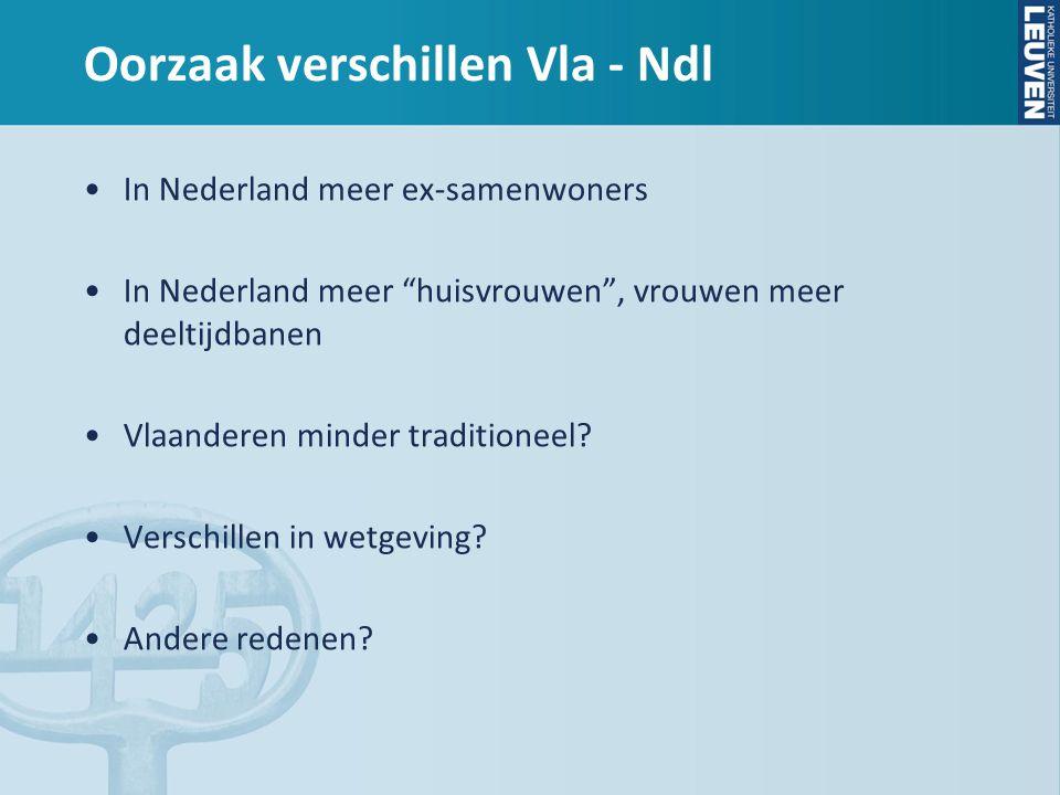 """Oorzaak verschillen Vla - Ndl In Nederland meer ex-samenwoners In Nederland meer """"huisvrouwen"""", vrouwen meer deeltijdbanen Vlaanderen minder tradition"""