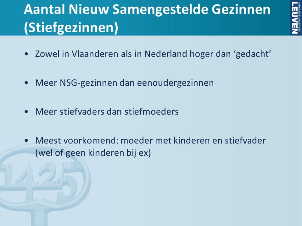 Aantal Nieuw Samengestelde Gezinnen (Stiefgezinnen) Zowel in Vlaanderen als in Nederland hoger dan 'gedacht' Meer NSG-gezinnen dan eenoudergezinnen Me