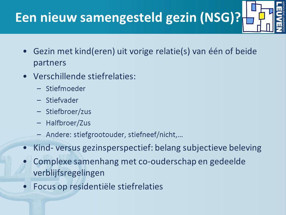 NSG'en: geen marginaal gegeven Momentopname alle jongeren (N=5316)