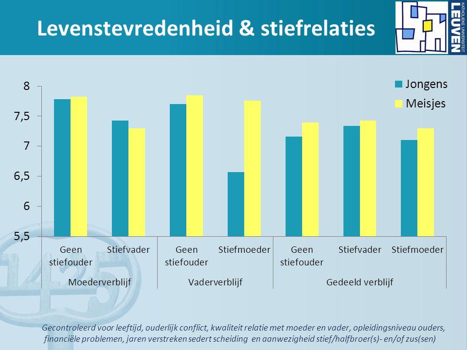 Vergelijking met Nederland LAGO: interessant onderzoek Vergelijkbaar met S&G2011 in Nederland –LAGO: 5778 jongeren van 12 tot 18 jaar –S&G2011: 5289 jongeren van 10 tot 16 jaar Ouderlijke scheiding: Vlaanderen ca.