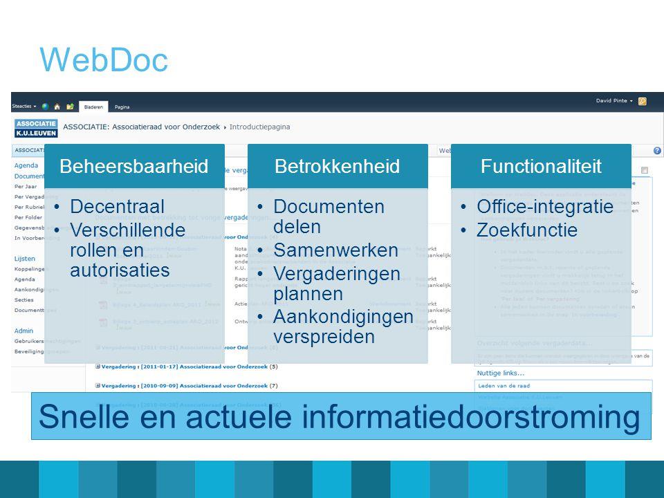 Jouw rol als secretaris Documentbeheer Ledenlijst actualiseren Vergaderingen plannen in WebDoc-agenda.