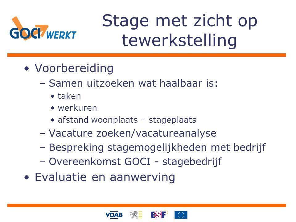 Stage met zicht op tewerkstelling Voorbereiding –Samen uitzoeken wat haalbaar is: taken werkuren afstand woonplaats – stageplaats –Vacature zoeken/vac