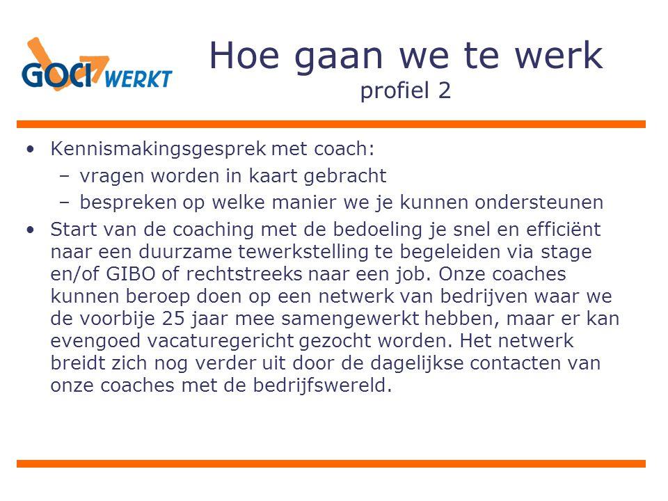 Hoe gaan we te werk profiel 2 Kennismakingsgesprek met coach: –vragen worden in kaart gebracht –bespreken op welke manier we je kunnen ondersteunen St