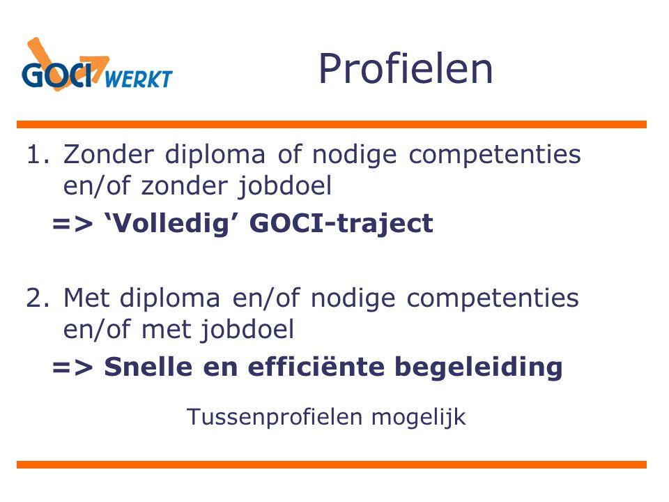Profielen 1.Zonder diploma of nodige competenties en/of zonder jobdoel => 'Volledig' GOCI-traject 2.Met diploma en/of nodige competenties en/of met jo