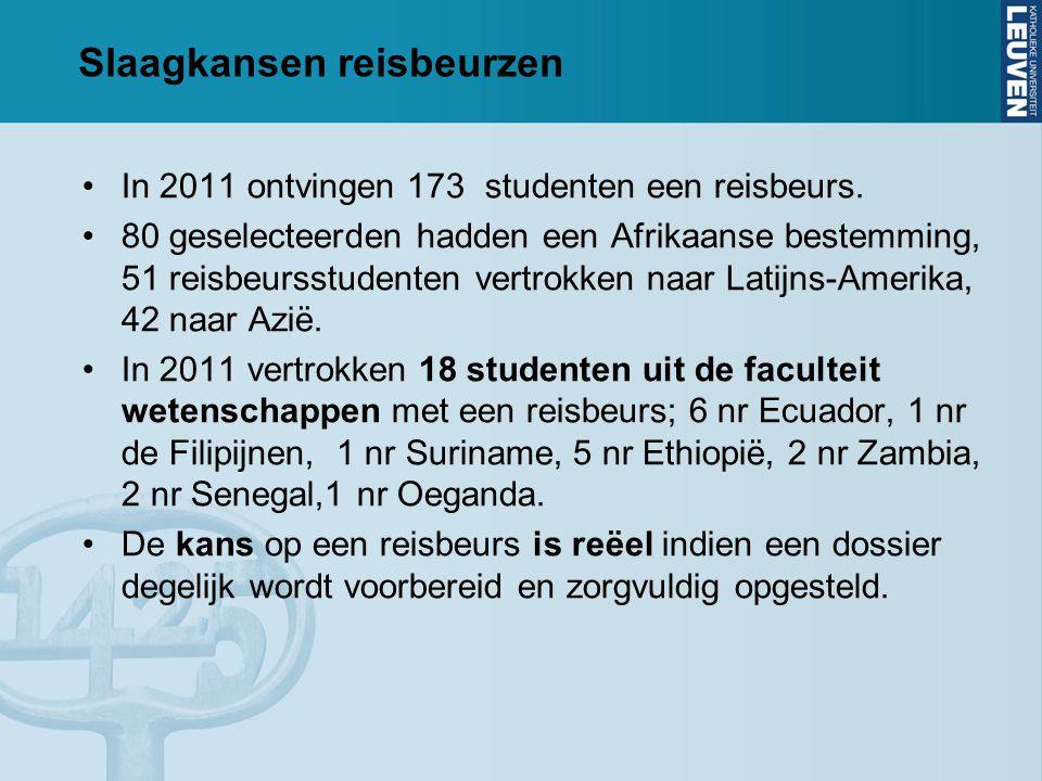 In 2011 ontvingen 173 studenten een reisbeurs.