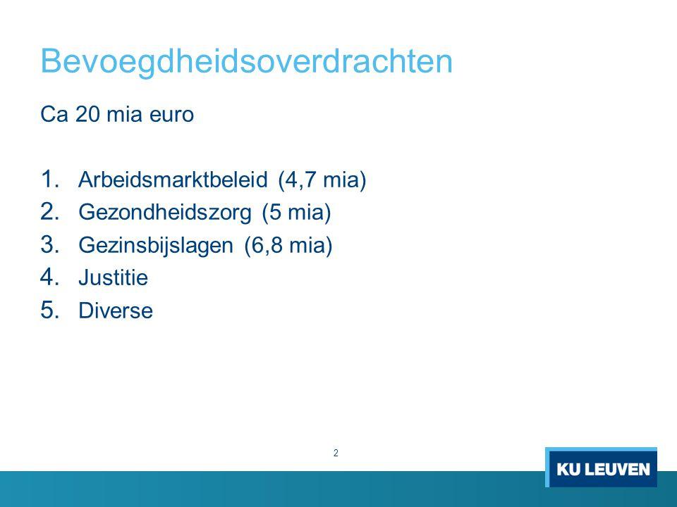 Bevoegdheidsoverdrachten Ca 20 mia euro 1. Arbeidsmarktbeleid (4,7 mia) 2. Gezondheidszorg (5 mia) 3. Gezinsbijslagen (6,8 mia) 4. Justitie 5. Diverse