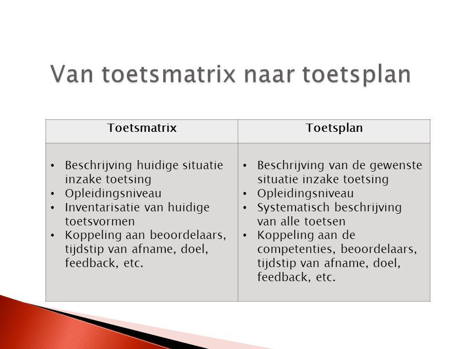 ToetsmatrixToetsplan Beschrijving huidige situatie inzake toetsing Opleidingsniveau Inventarisatie van huidige toetsvormen Koppeling aan beoordelaars, tijdstip van afname, doel, feedback, etc.