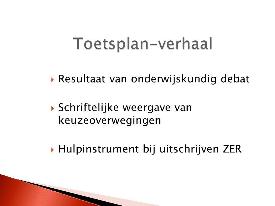  Resultaat van onderwijskundig debat  Schriftelijke weergave van keuzeoverwegingen  Hulpinstrument bij uitschrijven ZER