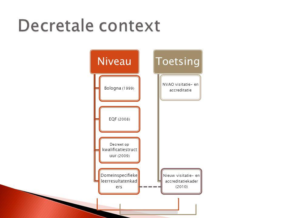 Niveau Bologna (1999) EQF (2008) Decreet op kwalificatiestruct uur (2009) Domeinspecifieke leerresultatenkad ers Toetsing NVAO visitatie- en accreditatie Nieuw visitatie- en accreditatiekader (2010)