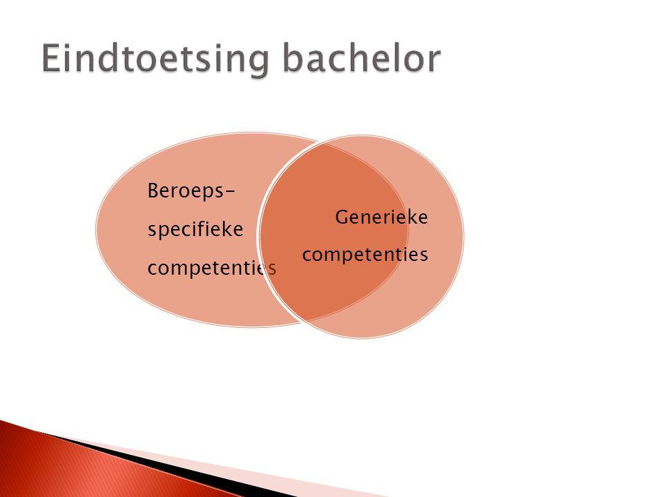 Beroeps- specifieke competenties Generieke competenties